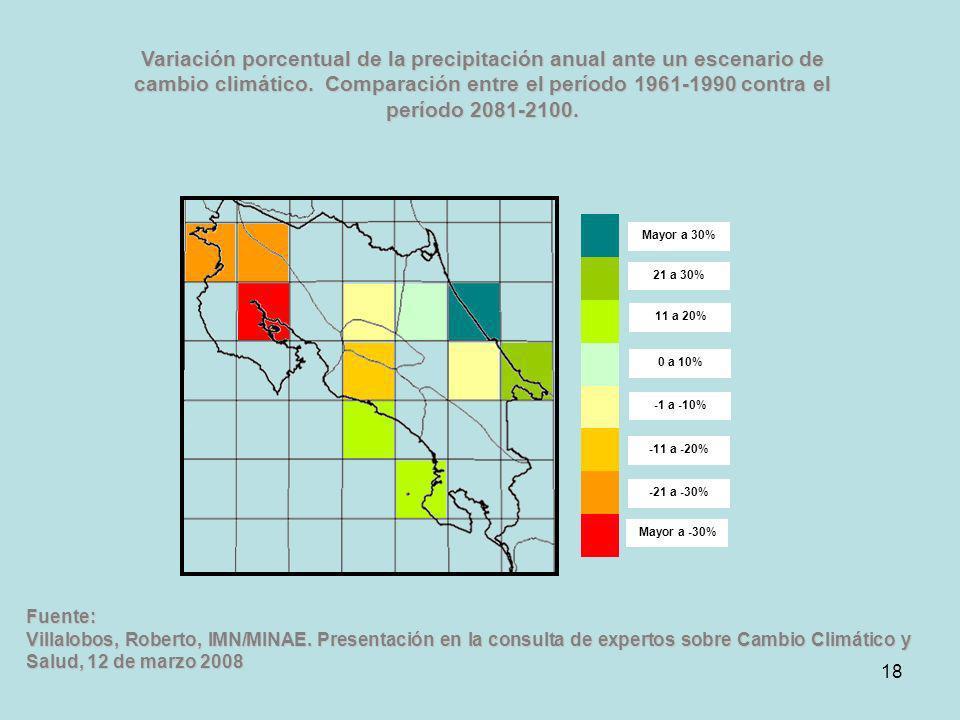 Mayor a 30% 21 a 30% 11 a 20% 0 a 10% -1 a -10% -11 a -20% -21 a -30% Mayor a -30% Variación porcentual de la precipitación anual ante un escenario de