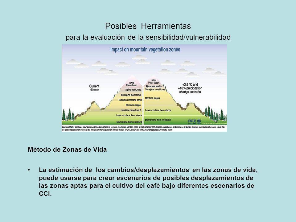 Posibles Herramientas para la evaluación de la sensibilidad/vulnerabilidad Método de Zonas de Vida La estimación de los cambios/desplazamientos en las