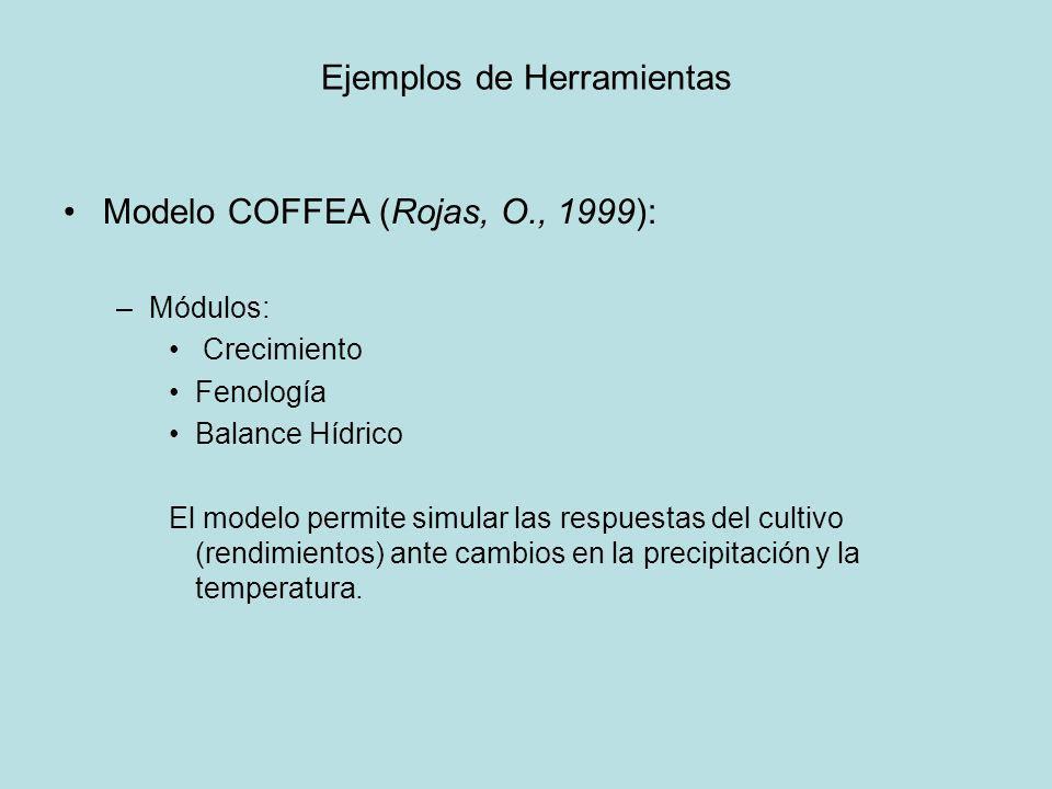 Ejemplos de Herramientas Modelo COFFEA (Rojas, O., 1999): –Módulos: Crecimiento Fenología Balance Hídrico El modelo permite simular las respuestas del