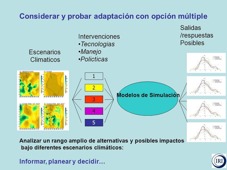 Considerar y probar adaptación con opción múltiple Escenarios Climaticos Intervenciones Tecnologias Manejo Policticas 5 4 3 2 1 Modelos de Simulación