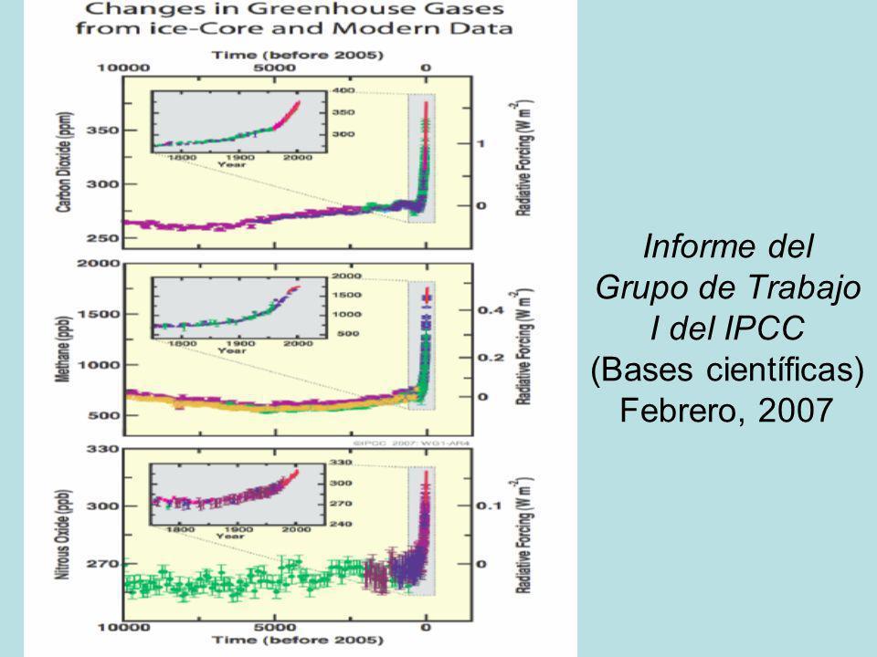Informe del Grupo de Trabajo I del IPCC (Bases científicas) Febrero, 2007