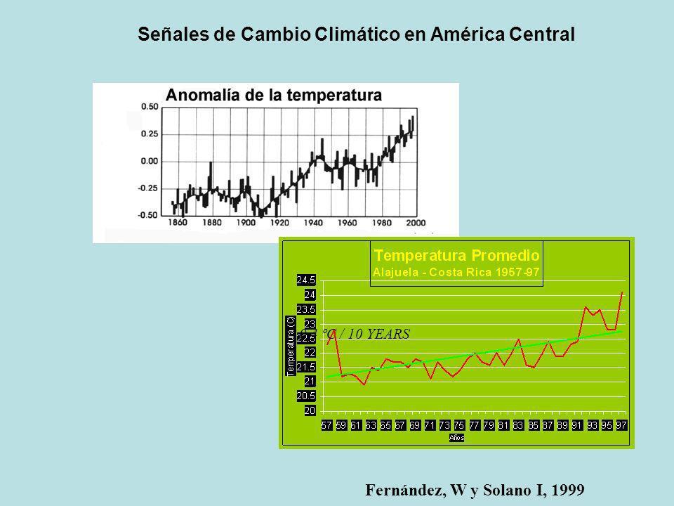 0.4 ºC / 10 YEARS Señales de Cambio Climático en América Central Fernández, W y Solano I, 1999