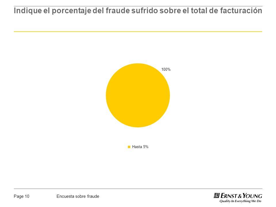 Encuesta sobre fraudePage 10 Indique el porcentaje del fraude sufrido sobre el total de facturación 100% Hasta 5%