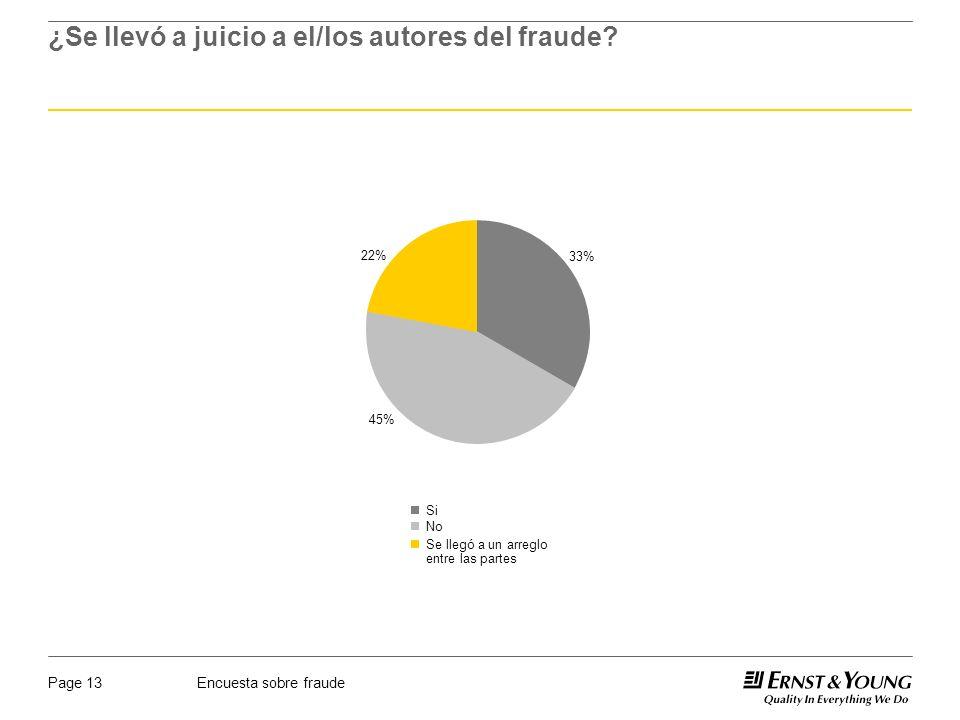 Encuesta sobre fraudePage 13 ¿Se llevó a juicio a el/los autores del fraude? 33% 45% 22% Se llegó a un arreglo entre las partes Si No