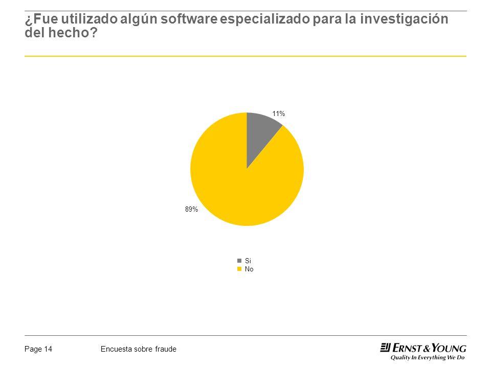 Encuesta sobre fraudePage 14 ¿Fue utilizado algún software especializado para la investigación del hecho? 11% 89% Si No
