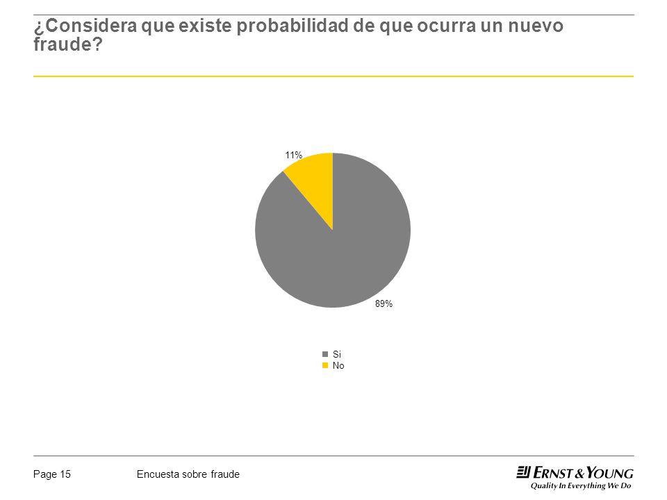 Encuesta sobre fraudePage 15 ¿Considera que existe probabilidad de que ocurra un nuevo fraude? 89% 11% Si No