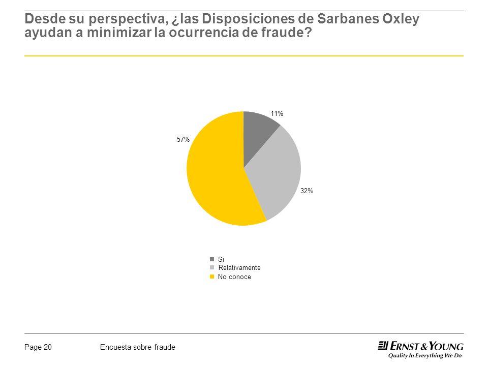 Encuesta sobre fraudePage 20 Desde su perspectiva, ¿las Disposiciones de Sarbanes Oxley ayudan a minimizar la ocurrencia de fraude.