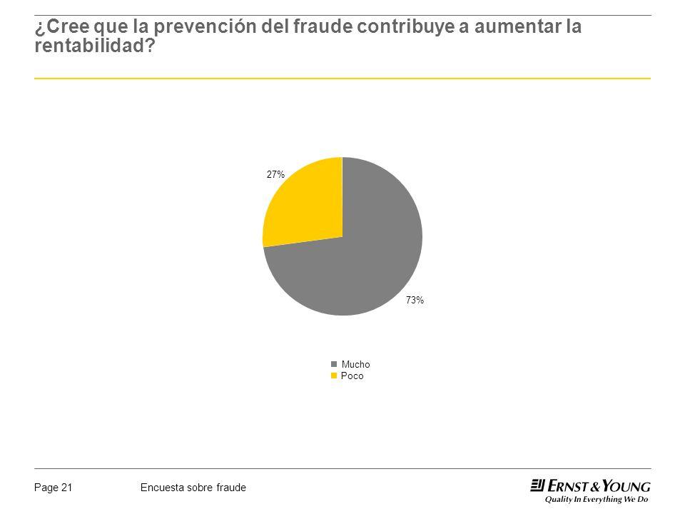 Encuesta sobre fraudePage 21 ¿Cree que la prevención del fraude contribuye a aumentar la rentabilidad? 73% 27% Mucho Poco