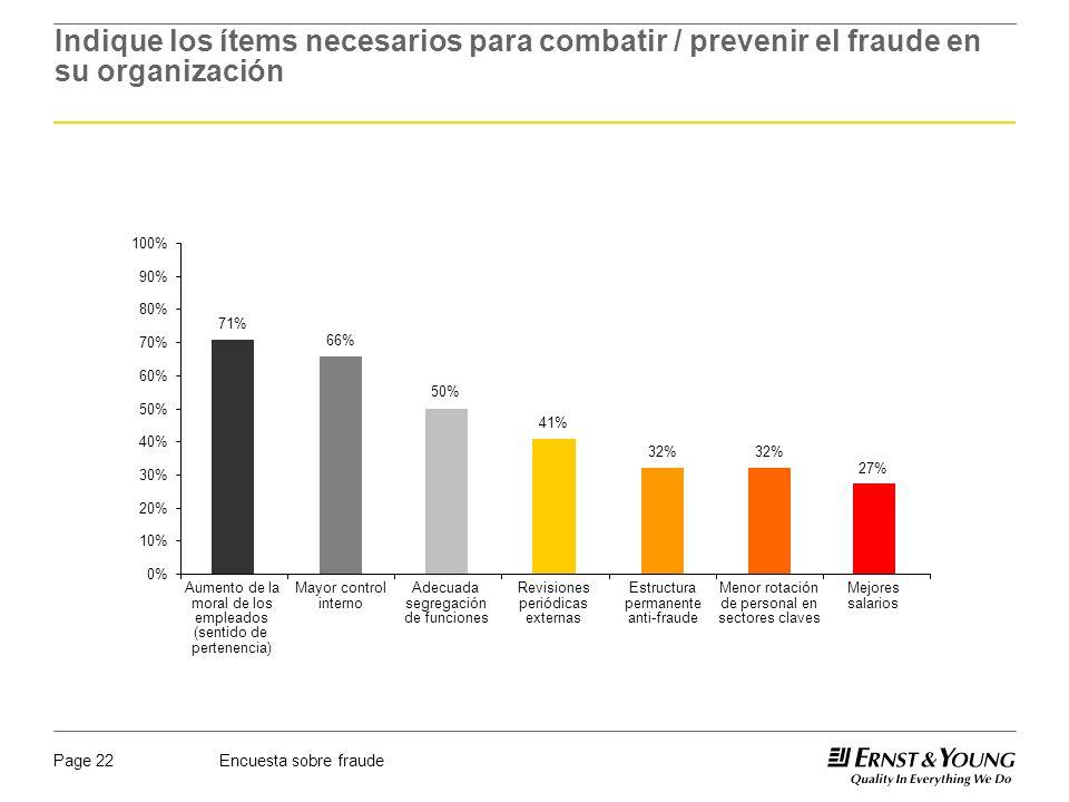 Encuesta sobre fraudePage 22 Indique los ítems necesarios para combatir / prevenir el fraude en su organización 0% 10% 20% 30% 40% 50% 60% 70% 80% 90%