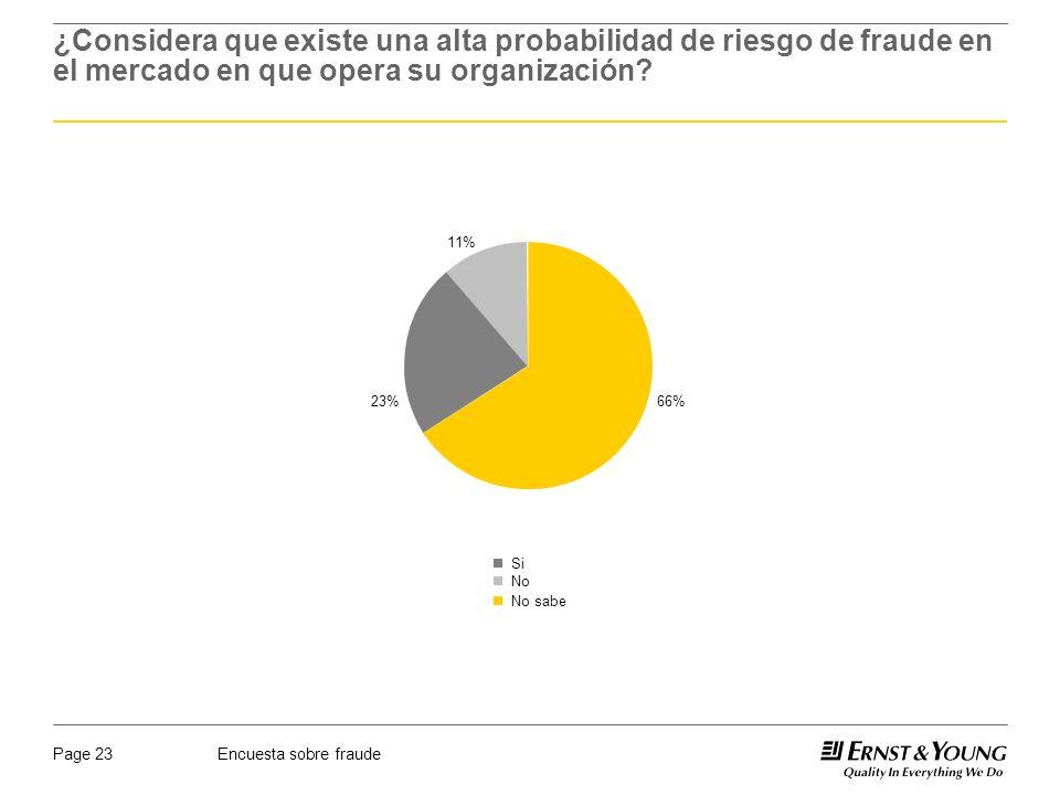 Encuesta sobre fraudePage 23 ¿Considera que existe una alta probabilidad de riesgo de fraude en el mercado en que opera su organización? 66% 23% 11% N
