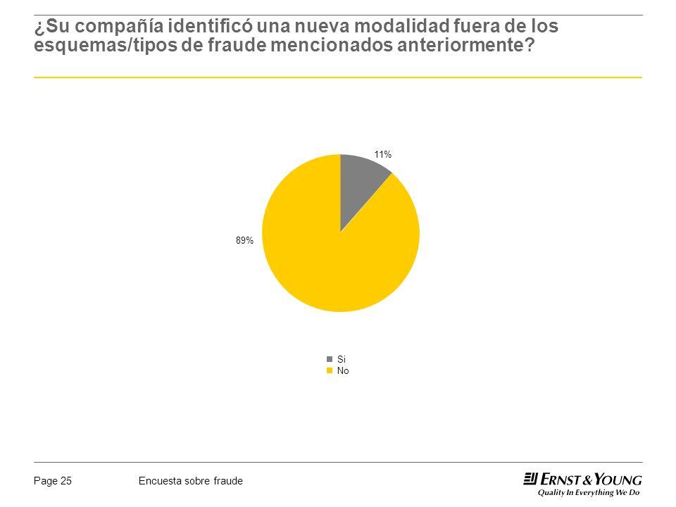 Encuesta sobre fraudePage 25 ¿Su compañía identificó una nueva modalidad fuera de los esquemas/tipos de fraude mencionados anteriormente? 11% 89% Si N
