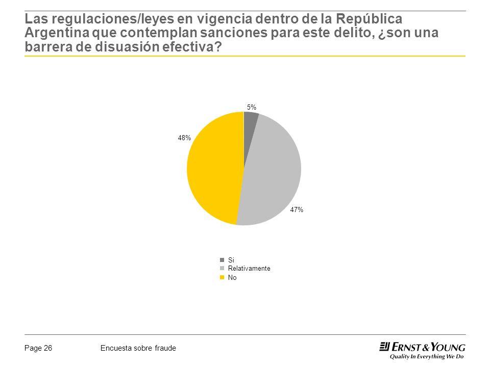 Encuesta sobre fraudePage 26 Las regulaciones/leyes en vigencia dentro de la República Argentina que contemplan sanciones para este delito, ¿son una b