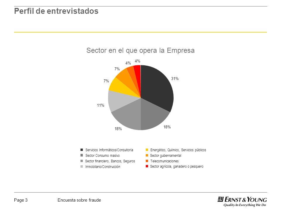 Encuesta sobre fraudePage 3 Sector en el que opera la Empresa Perfil de entrevistados 31% 18% 11% 7% 4% Servicios Informáticos/Consultoría Sector Cons