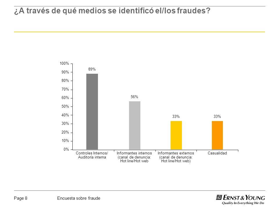 Encuesta sobre fraudePage 8 ¿A través de qué medios se identificó el/los fraudes? 0% 10% 20% 30% 40% 50% 60% 70% 80% 90% 100% 89% Controles Internos/