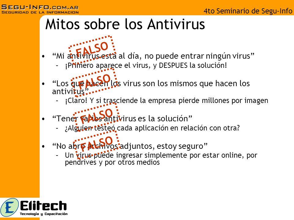 4to Seminario de Segu-Info Mitos sobre los Antivirus Mi antivirus está al día, no puede entrar ningún virus –¡Primero aparece el virus, y DESPUES la solución.