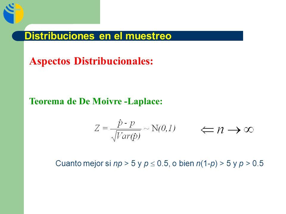Teorema de De Moivre -Laplace: Distribuciones en el muestreo Aspectos Distribucionales: Cuanto mejor si np > 5 y p 0.5, o bien n(1-p) > 5 y p > 0.5