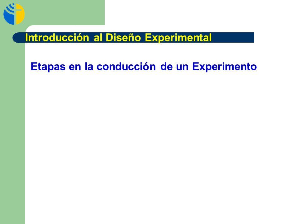 Etapas en la conducción de un Experimento Introducción al Diseño Experimental