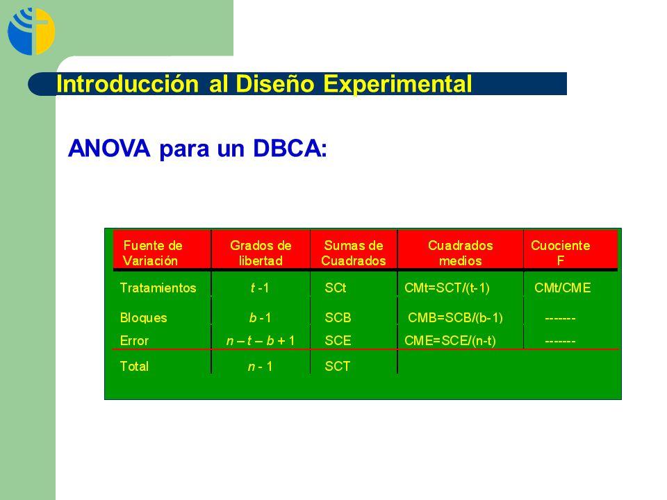 Introducción al Diseño Experimental ANOVA para un DBCA: