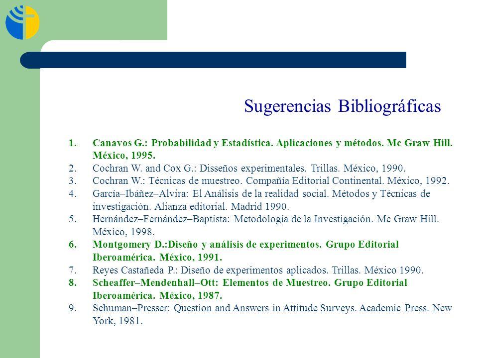 1.Canavos G.: Probabilidad y Estadística. Aplicaciones y métodos. Mc Graw Hill. México, 1995. 2.Cochran W. and Cox G.: Disseños experimentales. Trilla