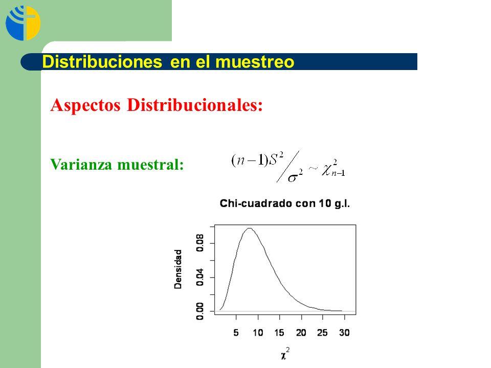 Varianza muestral: Distribuciones en el muestreo Aspectos Distribucionales: