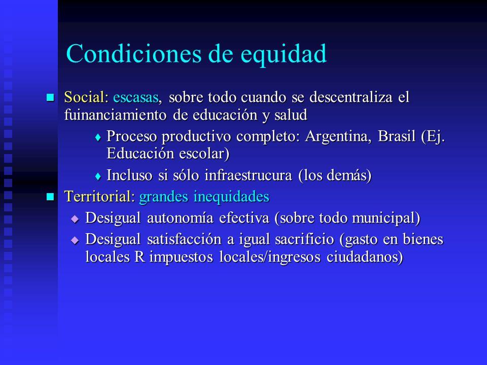 Condiciones de equidad Social: escasas, sobre todo cuando se descentraliza el fuinanciamiento de educación y salud Social: escasas, sobre todo cuando se descentraliza el fuinanciamiento de educación y salud Proceso productivo completo: Argentina, Brasil (Ej.