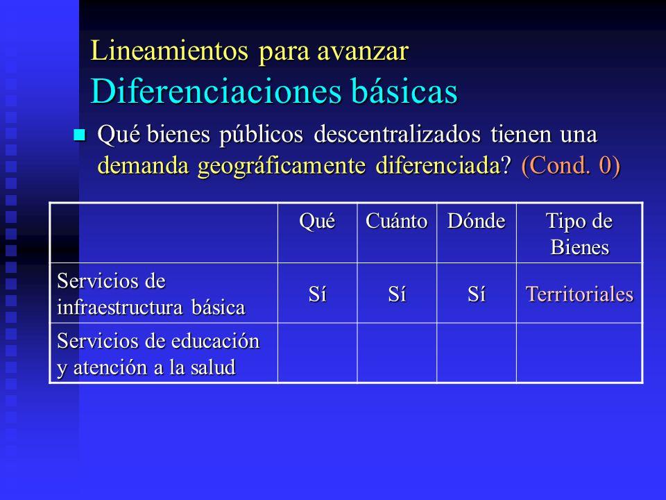 Lineamientos para avanzar Diferenciaciones básicas Qué bienes públicos descentralizados tienen una demanda geográficamente diferenciada.