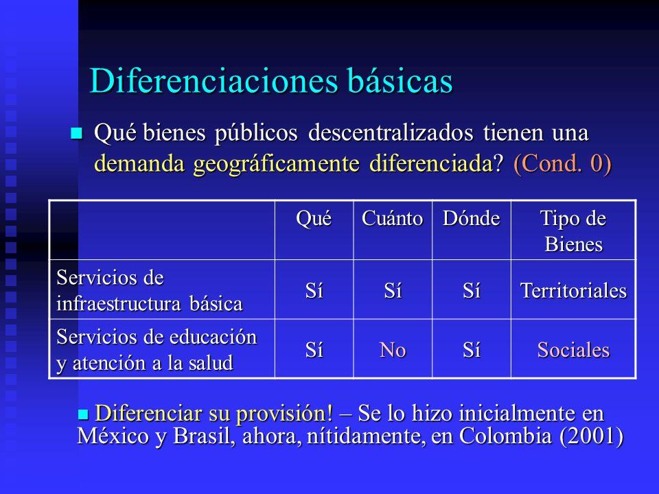 Diferenciaciones básicas Qué bienes públicos descentralizados tienen una demanda geográficamente diferenciada.