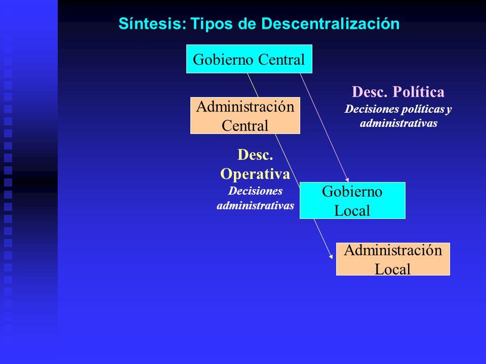Gobierno Central Gobierno Local Desc.