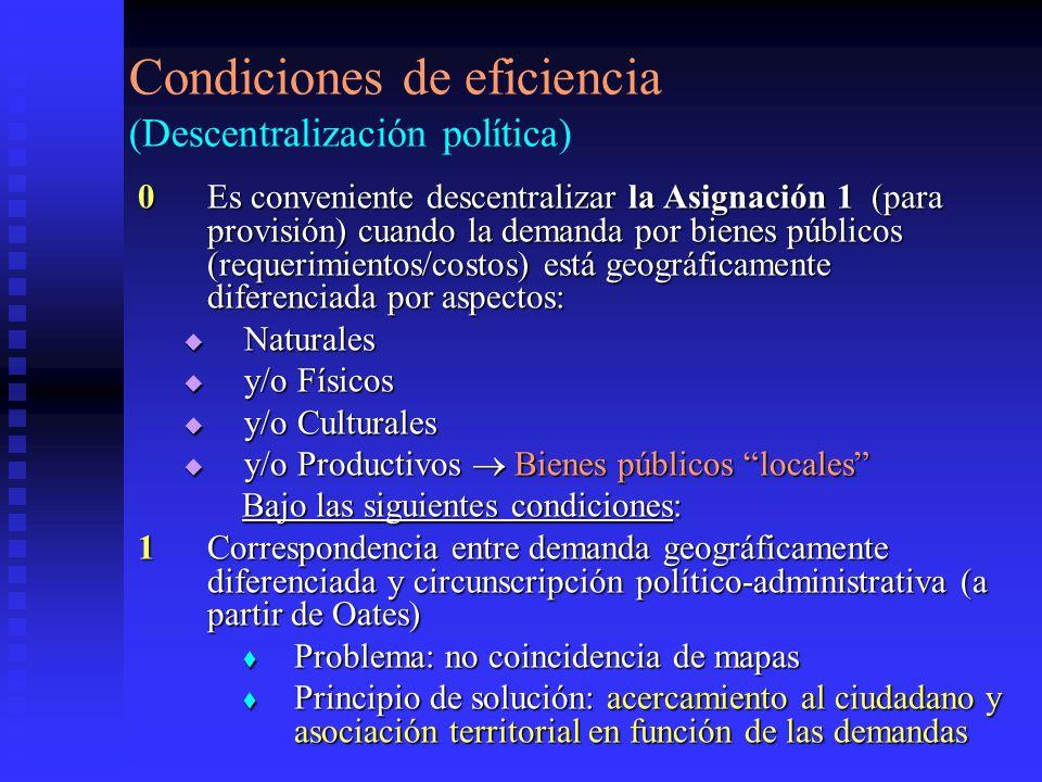 Condiciones de eficiencia (Descentralización política) 0Es conveniente descentralizar la Asignación 1 (para provisión) cuando la demanda por bienes públicos (requerimientos/costos) está geográficamente diferenciada por aspectos: Naturales Naturales y/o Físicos y/o Físicos y/o Culturales y/o Culturales y/o Productivos Bienes públicos locales y/o Productivos Bienes públicos locales Bajo las siguientes condiciones: 1Correspondencia entre demanda geográficamente diferenciada y circunscripción político-administrativa (a partir de Oates) Problema: no coincidencia de mapas Problema: no coincidencia de mapas Principio de solución: acercamiento al ciudadano y asociación territorial en función de las demandas Principio de solución: acercamiento al ciudadano y asociación territorial en función de las demandas