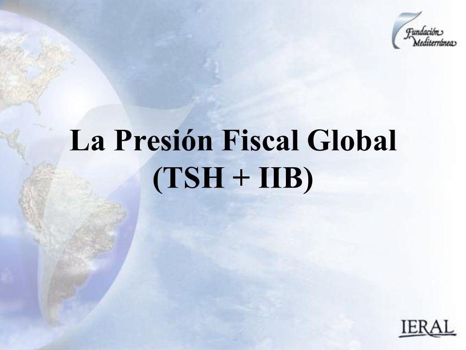 La Presión Fiscal Global (TSH + IIB)