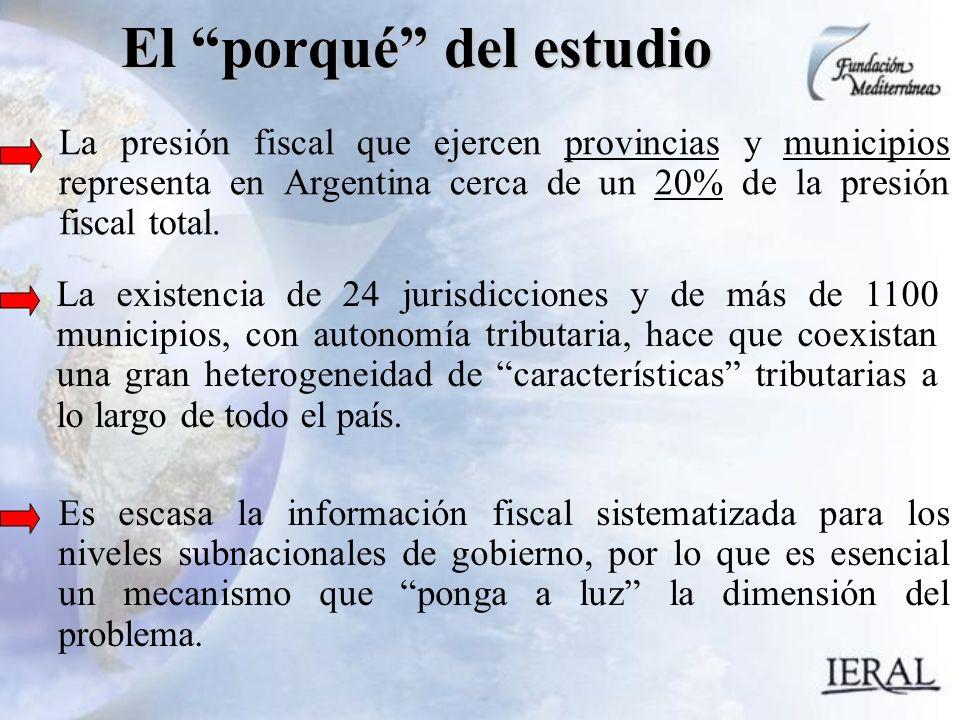 El porqué del estudio La presión fiscal que ejercen provincias y municipios representa en Argentina cerca de un 20% de la presión fiscal total.