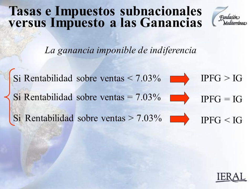 Tasas e Impuestos subnacionales versus Impuesto a las Ganancias La ganancia imponible de indiferencia Rentabilidad sobre ventas < 7.03% Si IPFG > IG Rentabilidad sobre ventas > 7.03%Si IPFG < IG Rentabilidad sobre ventas = 7.03%Si IPFG = IG