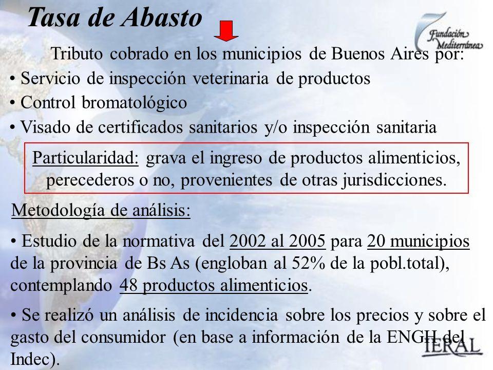 Tasa de Abasto Tributo cobrado en los municipios de Buenos Aires por: Servicio de inspección veterinaria de productos Control bromatológico Visado de certificados sanitarios y/o inspección sanitaria Particularidad: grava el ingreso de productos alimenticios, perecederos o no, provenientes de otras jurisdicciones.