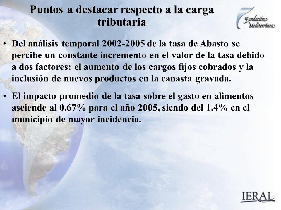 Del análisis temporal 2002-2005 de la tasa de Abasto se percibe un constante incremento en el valor de la tasa debido a dos factores: el aumento de los cargos fijos cobrados y la inclusión de nuevos productos en la canasta gravada.