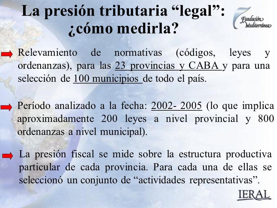 Relevamiento de normativas (códigos, leyes y ordenanzas), para las 23 provincias y CABA y para una selección de 100 municipios de todo el país.