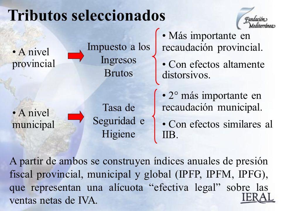 Tributos seleccionados A nivel provincial Impuesto a los Ingresos Brutos Más importante en recaudación provincial.
