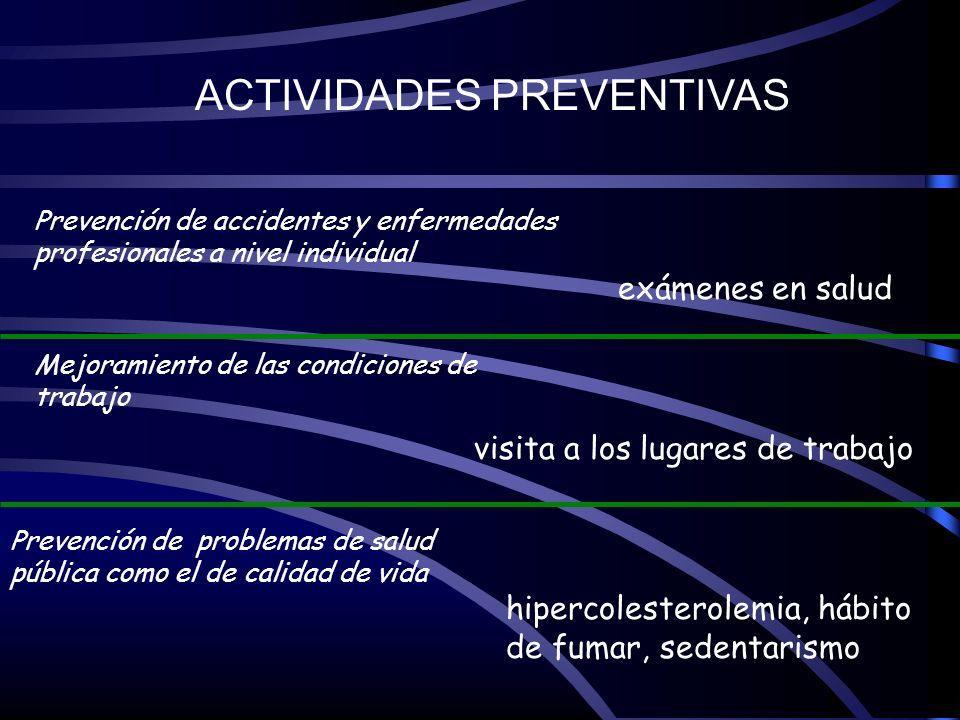 Desarrollo del contenido de los SSO en el mundo 1900 Etapa curativa 1946 Accidentes y Enfermedades profesionales 1970 Actividades preventivas de Salud