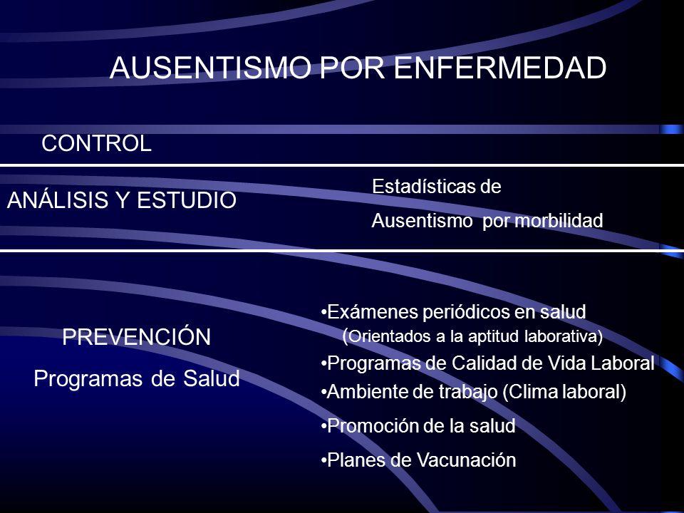 COSTO LABORAL AUSENTISMO POR ENFERMEDAD ACCIDENTES DE TRABAJO ENFERMEDADES PROFESIONALES