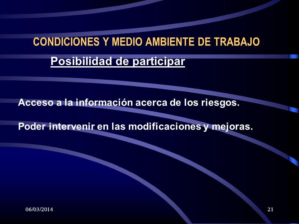 FINANCIAMIENTO DE LOS SSO EMPLEADOR A R T OBRA SOCIAL S S O Sistema Previsional