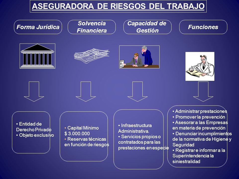 LEY 24557 DE RIESGOS DEL TRABAJO PREVENCIÓN PREVISIBILIDAD Y REDUCION DE COSTOS Garantizada Automática Universal Eliminación de superposiciones con ot