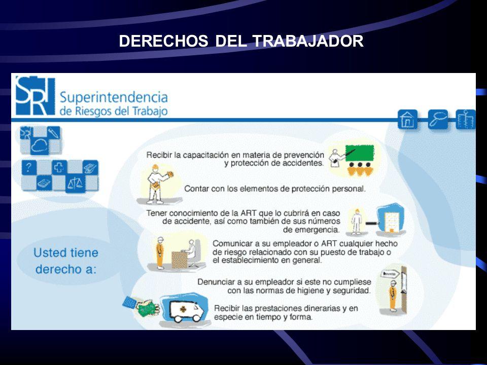 MINISTERIO DE TRABAJO Y SEGURIDAD SOCIAL COMITÉ CONSULTIVO PERMANENTE Alcance de las Prestaciones en especie EMPLEADOR 4 PYMES 50% ESTADO 4 C.G.T. 4 C