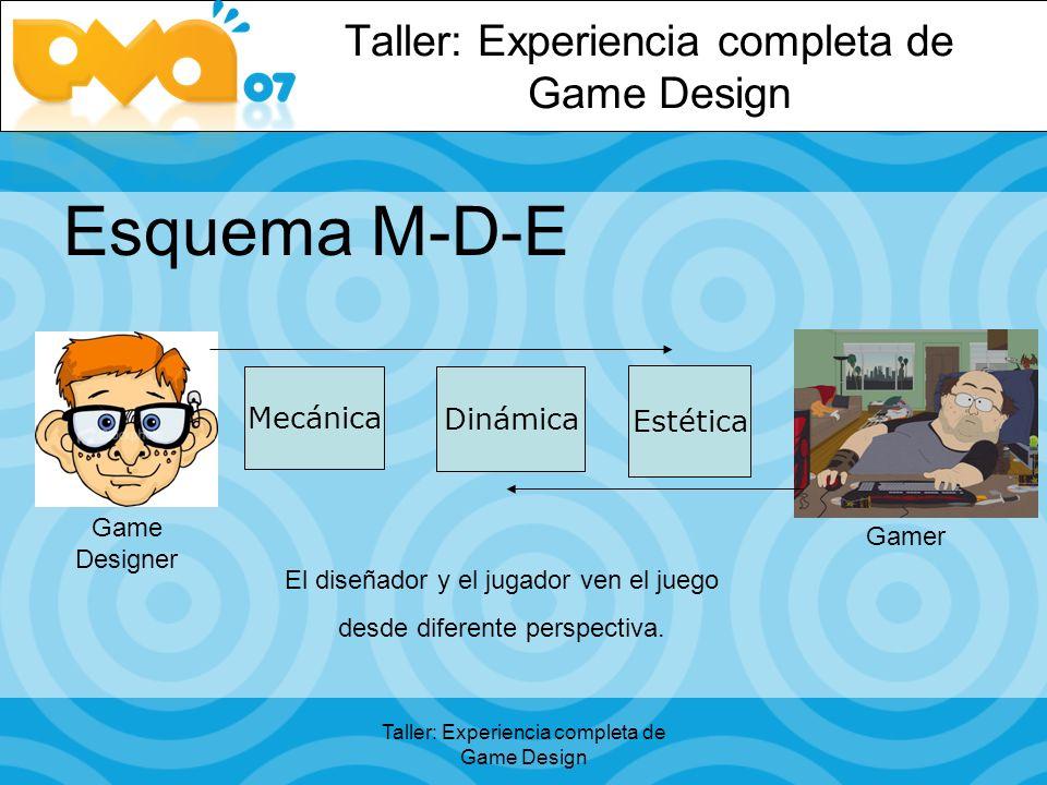 Taller: Experiencia completa de Game Design Esquema M-D-E Game Designer Gamer Mecánica Estética Dinámica El diseñador y el jugador ven el juego desde diferente perspectiva.