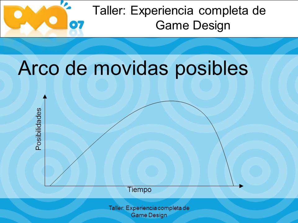 Taller: Experiencia completa de Game Design Arco de movidas posibles Posibilidades Tiempo
