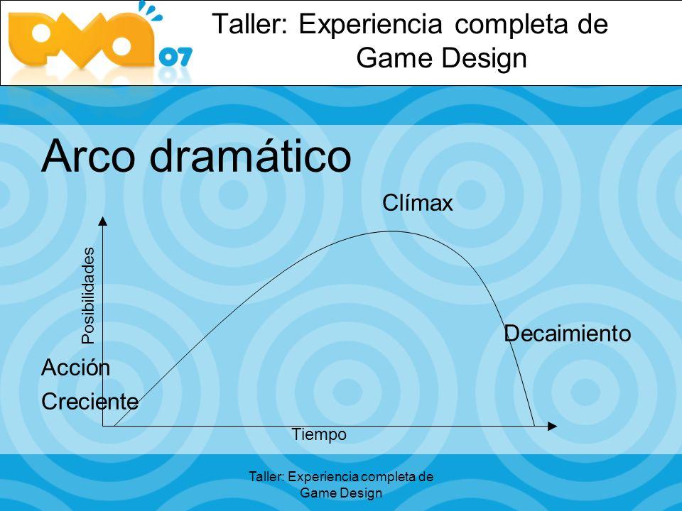 Taller: Experiencia completa de Game Design Arco dramático Clímax Decaimiento Acción Creciente Posibilidades Tiempo