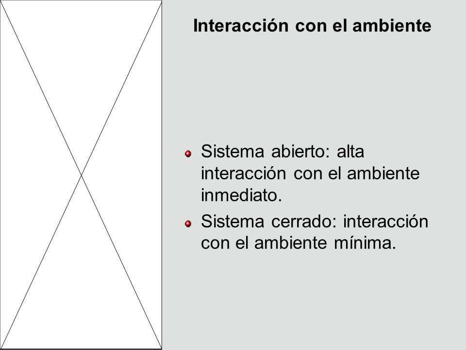 Interacción con el ambiente Sistema abierto: alta interacción con el ambiente inmediato. Sistema cerrado: interacción con el ambiente mínima.