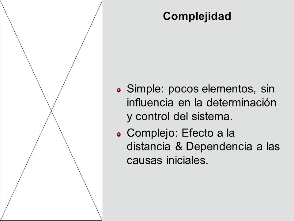 Complejidad Simple: pocos elementos, sin influencia en la determinación y control del sistema. Complejo: Efecto a la distancia & Dependencia a las cau
