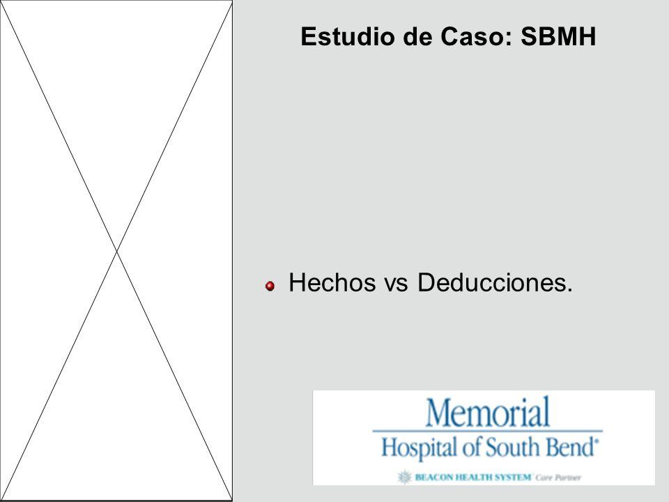 Estudio de Caso: SBMH Hechos vs Deducciones.