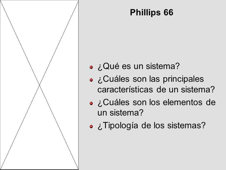 Phillips 66 ¿Qué es un sistema? ¿Cuáles son las principales características de un sistema? ¿Cuáles son los elementos de un sistema? ¿Tipología de los