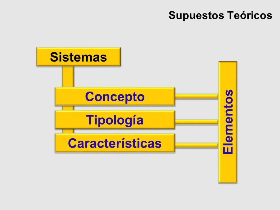 Supuestos Teóricos Concepto Tipología Características Elementos Sistemas