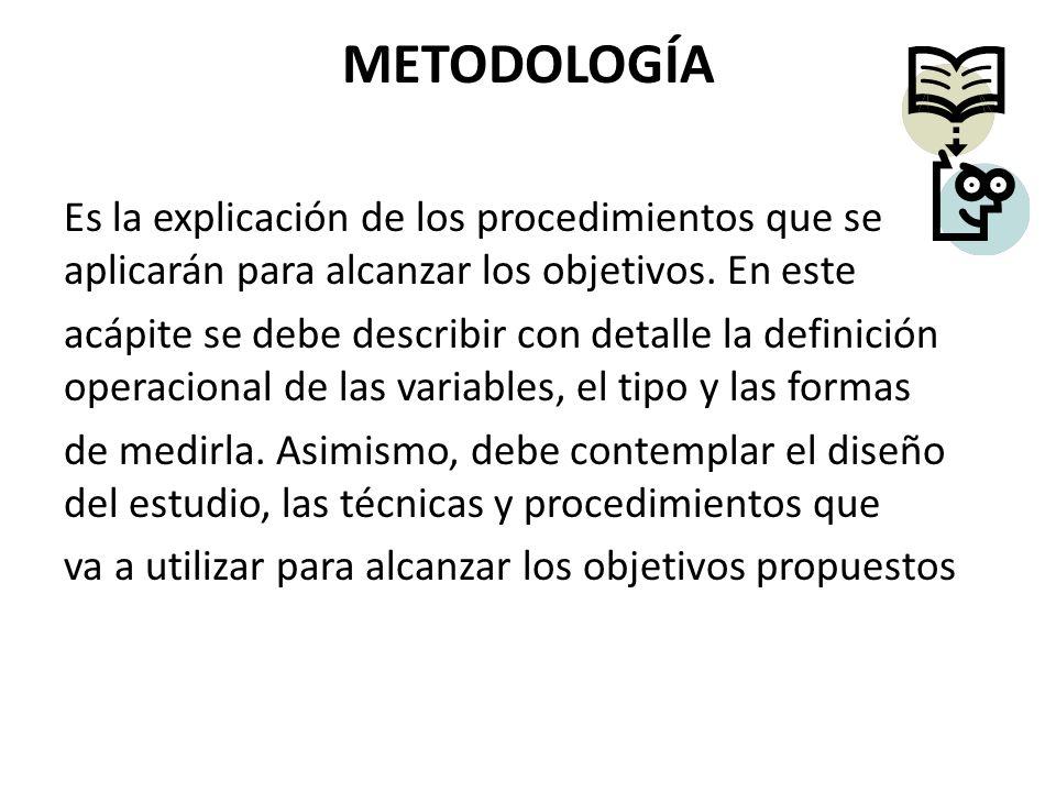 METODOLOGÍA Es la explicación de los procedimientos que se aplicarán para alcanzar los objetivos. En este acápite se debe describir con detalle la def